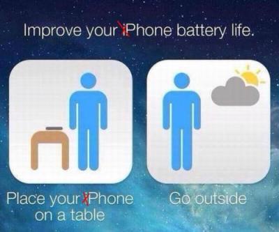levensduur telefoon verlengen